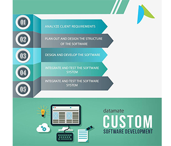 Crescent Technologies- IT Companies In Kochi | IT Companies